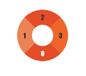 SVG环状导航菜单-1