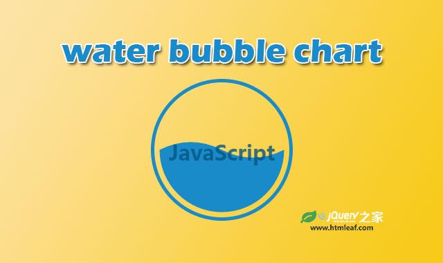 基于canvas的简单实用的jQuery水球图表插件
