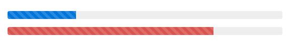 Bootstrap4的情景类进度条显示效果