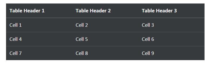 Bootstrap4的反色表格