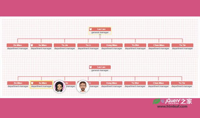 OrgChart-简单实用的组织结构图表jQuery插件
