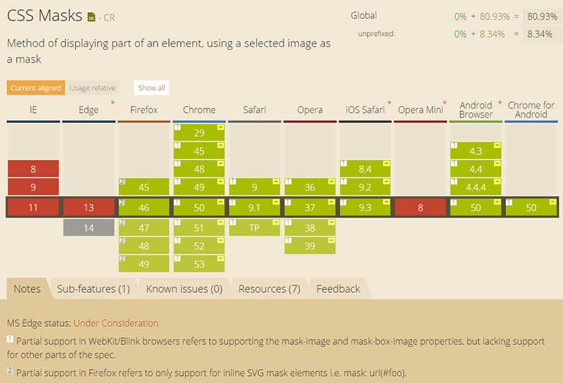 CSS clip-path属性的浏览器兼容列表