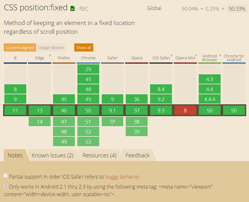 支持position:fixed的浏览器列表