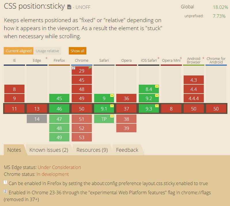 支持position:sticky的浏览器列表