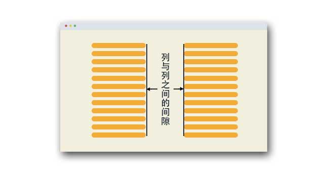 CSS column-fill属性设置列与列之间的间隙宽度