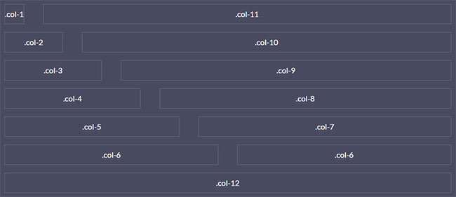 主页 css3库 ui界面设计 > 移动优先的12列响应式css网格系统