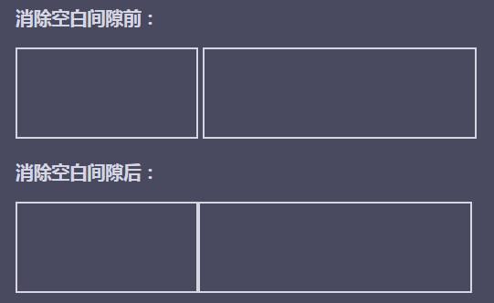 内联块级元素之间消除空白间隙前后的示意图