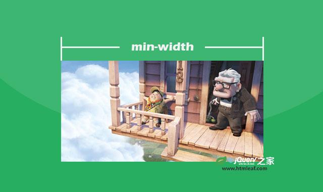 CSS属性参考 | min-width