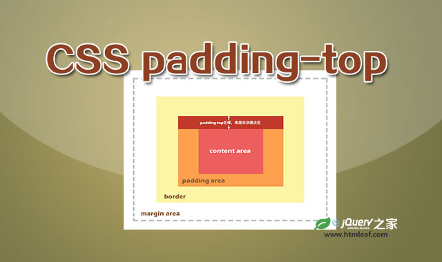 CSS属性参考 | padding-top