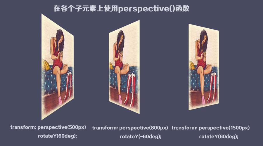 perspective()函数示意图