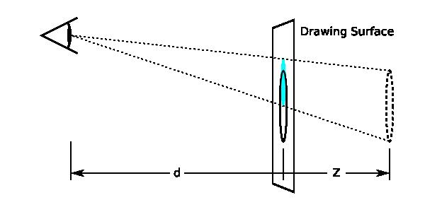移动perspective-origin属性后的示意图
