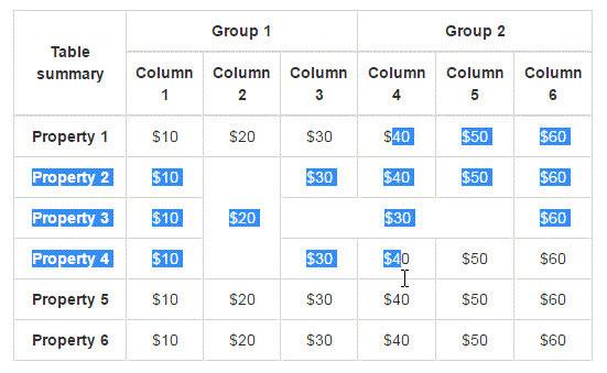 使用插件之前选择表格单元格的效果图