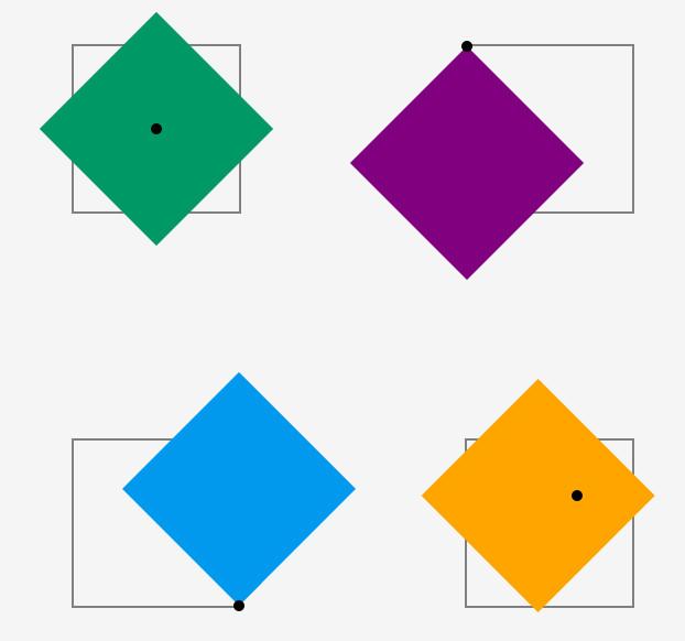 旋转一个元素并设置不同的旋转原点时的不同效果