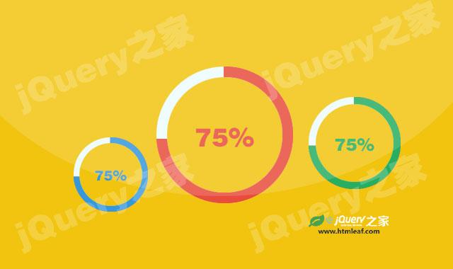 HTML5圆形百分比进度条插件