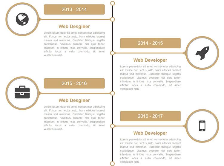 HTML5响应式垂直时间轴