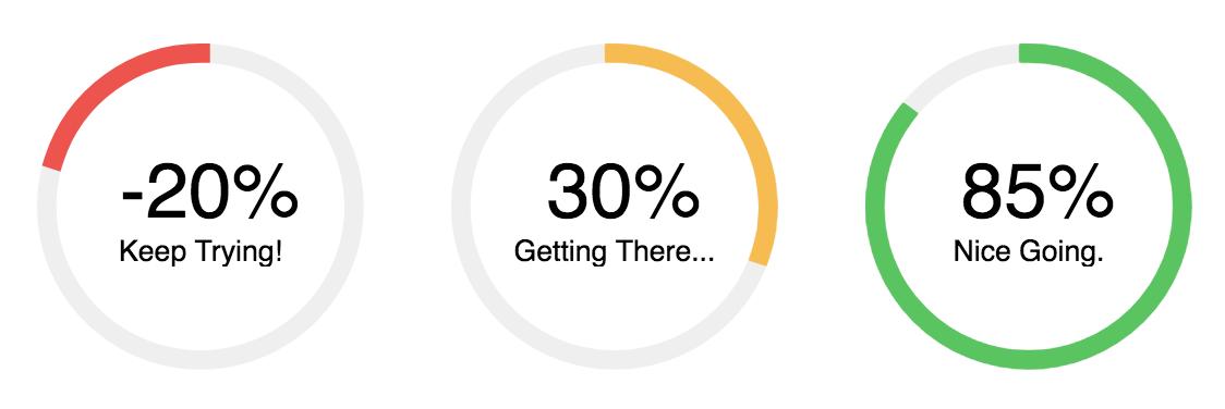 jquery圆形进度条插件屏幕截图效果