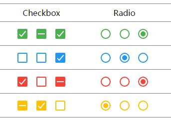 带点击动画特效的CSS3单选框和复选框