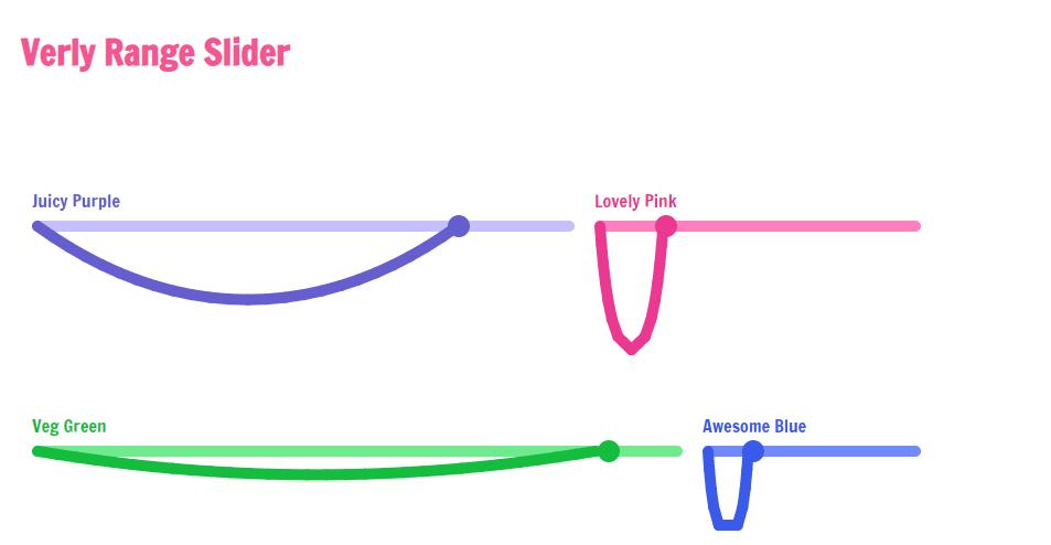 带重力感应的吊带式js滑块